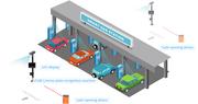alpr system solution